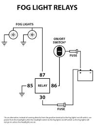 Fog Light Installation Electric Fog Light Relays Kool Stuff Electric Car