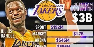 La Lakers Director Of New Media Nick Kioski On What Fan