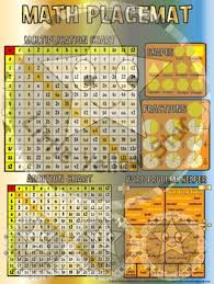 Math Placemat Third Grade Multiplication Addition Chart Fraction Shape