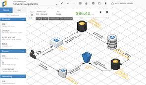 Cloud Architecture Cloudcraft Draw Aws Diagrams