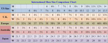 Balenciaga Size Chart Shoes Balenciaga Runners Shoe Size Chart Best Picture Of Chart