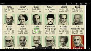 Prime Ministers Of India In Telugu General Knowledge Bits