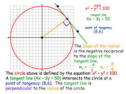 equation of tangent line slide2 circle