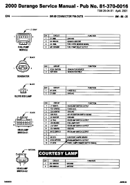 dodge durango wiring diagram with electrical pictures 29236 2000 Dodge Dakota Turn Signal Wiring Diagram full size of dodge dodge durango wiring diagram with schematic dodge durango wiring diagram with electrical 2000 dodge dakota turn signal wiring diagram