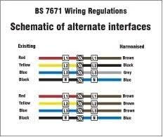 is color coding electrical wires universal? quora Wiring Color Standards attempts to introduce a harmonised standard mean that existing installations now have to carry various stickers, as below, and that all new wiring must have electrical wiring color standards