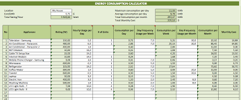 Home Appliance Energy Consumption Chart Electricity Consumption Calculator Exceltemplate Net