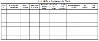 Dust Collector Cfm Chart The Pulse Of Dust Collectors