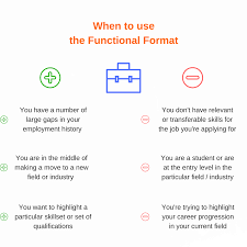 resume format overview guide resume companion when to use functional resume format