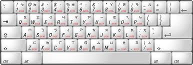 File Keyboard Layout Zhuyin Svg Wikimedia Commons