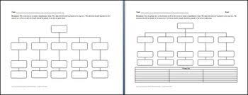 Chart Graphic Organizer 5 Category Classification Chart Graphic Organizer