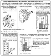 Vending Machine Manual Best Vending Machine Parts