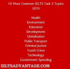 most common ielts writing task topics top 10 task 2 topics 10 most common ielts writing task 2