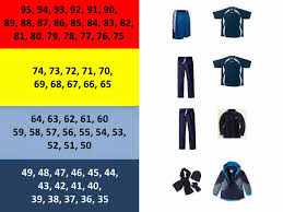 Temperature Chart To Help Kids Pick Their Clothes Nerd
