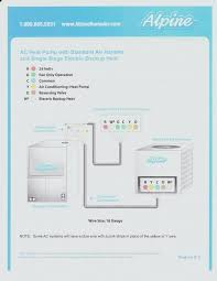 thermal zone air conditioner beautiful of thermal zone heat pump Heat Pump Wiring Diagram Schematic thermal zone air conditioner beautiful of thermal zone heat pump wiring diagram carrier thermostat and stand