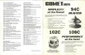 Comet Clutch 94c And 102c Manualzz Com