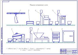 курсовая работа на тему Монтаж эксплуатация и ремонт оборудования  курсовая работа на тему Монтаж эксплуатация и ремонт оборудования в линии по производству копченой колбасы мощностью 20 тонн в смену