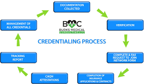 Credentialing Burks Medical Consulting