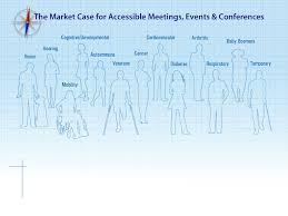 the market case for accessible meetings