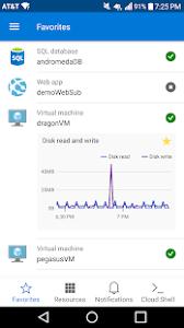 Microsoft Azure – Apps On Google Play