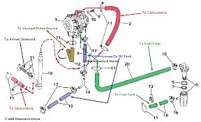 vro pump wiring my wiring diagram vro pump wiring wiring diagrams vro pump wiring johnson vro fuel pump diagram wiring diagram host