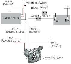 trailer brakes wiring diagram electric trailer brakes wiring diagram dexter hydraulic trailer brakes wiring diagram trailer brakes wiring diagram electric trailer brake controller wiring dexter hydraulic trailer brakes wiring diagram