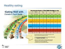 Gestational Diabetes Food Chart Nutrition Therapy Gestational Diabetes Provided By