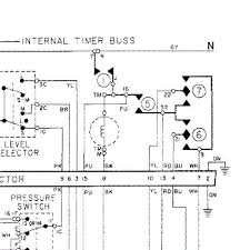 tag washer wiring diagram tag wiring diagrams parts for tag lse7804ace wiring information washer parts