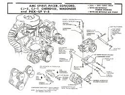 wiring diagram or a 1991 jeep grand wagoneer 5 9 amc engine jeep grand wagoneer engine diagram jeep home wiring diagrams