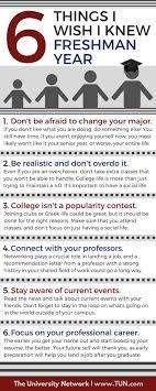 Best 25 The College Ideas On Pinterest College Planning