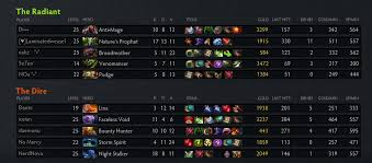 nature s prophet build guide dota 2 furion as carry