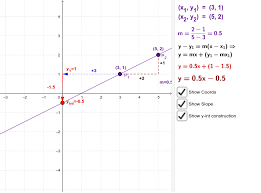 line equations geogebra