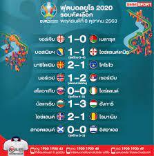 SMMSPORT - ผลฟุตบอล ยูโร 2020 รอบเพลย์ออฟ รอบรองชนะเลิศ...