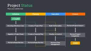 Powerpoint Project Status Template Radiovkm Tk