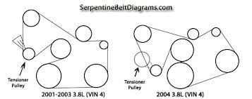 moreover SOLVED  Serpentine belt routeing diagram 2010 impala lt   Fixya together with  as well  in addition  also Wiring Diagram 2004 Chevy Impala 3 8 – readingrat besides  likewise Chevy 5 3 Knock Sensor Wiring Harness   Solidfonts together with Chevy 3 8l Engine Diagram Rav4 Fuse Diagram Ezgo Starter Generator likewise  likewise You're Doing It Wrong  Chevrolet Impala SS. on chevy impala 3 8 l engine diagram