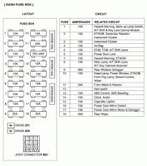 hyundai elantra fuse box diagram accent wiring instructions classy 2011 hyundai elantra brake light fuse at 2012 Hyundai Elantra Fuse Box Diagram