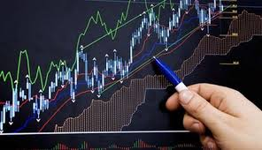 Tick Chart Trading Guide How To Set Up Custom Tick Chart