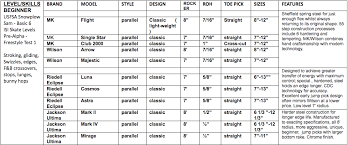 Bauer Blade Size Chart Blade Comparison Chart Skaters Landing