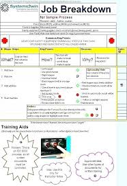 Step By Step Instruction Template Iso Work Instruction Template