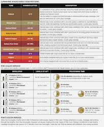 Joico Lumishine Color Chart Joico Lumishine Color Swatch Chart Confessions Of A In