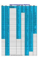 solve sony cdx gt33w problem Sony Cdx Gt5 10 Wiring Sony Cdx Gt5 10 Wiring #71 sony cdx gt510 wiring instructions