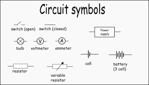 showing post media for open wire symbol symbolsnet com circuit symbols key png 479x275 open wire symbol