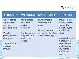 Examples Of Strength And Weakness Swot Threats Examples Energycorridor Co