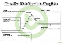 Narrative Plot Structure Template Teaching Resource Teach
