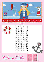Three Times Table Chart 3 Times Table Multiplication Chart Lottie Dolls