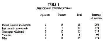 essay about classification music lynxbus essay about classification music