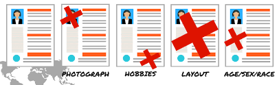 cv onlain cv check online service get your resume corrected by professionals