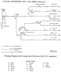 lucas dynamo wiring diagram lucas image wiring diagram lucas dynamo wiring diagram wiring diagrams and schematics on lucas dynamo wiring diagram