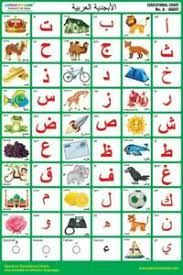 Details About Alphabet Chat Educational Chart For Kids Arabic French Spanish Language Poster