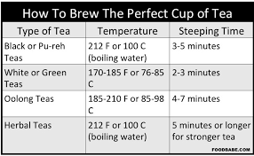 Do You Know Whats Really In Your Tea