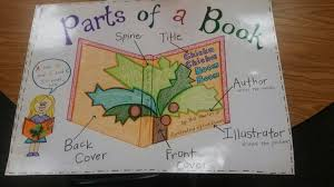 Parts Of A Book Anchor Chart Kindergarten Anchor Charts